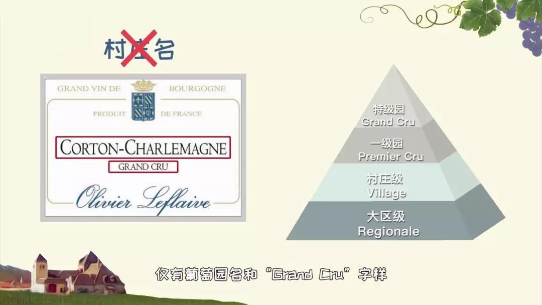 勃艮第葡萄酒分级7.jpg